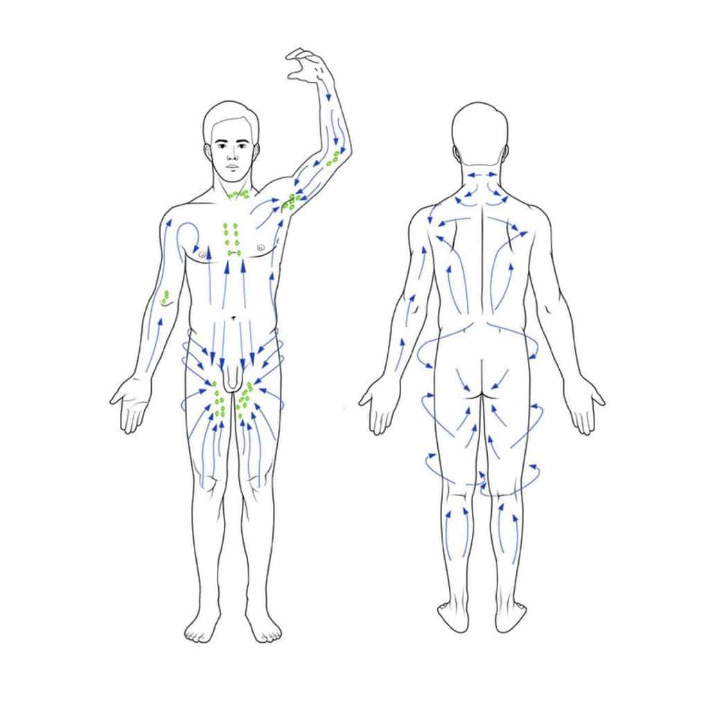 лимфодренальный массаж
